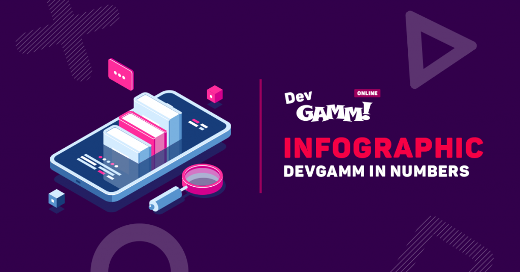 Infographic – DevGAMM in Numbers