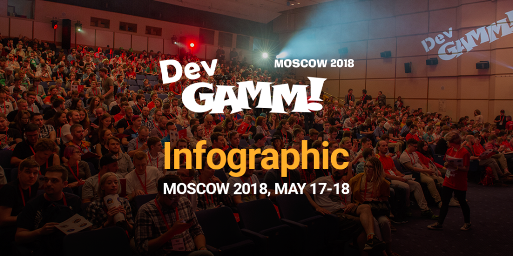 Moscow_Infographic