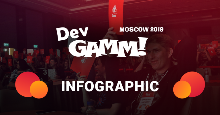 DevGAMM Moscow 2019 Infographic